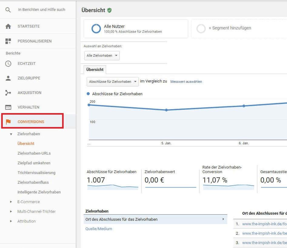 google-analytics-bericht-conversions-uebersicht