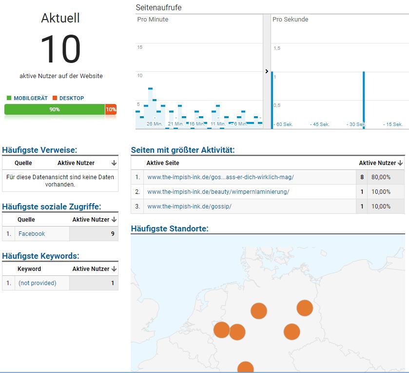 google-analytics-bericht-echtzeit-uebersichtsseite